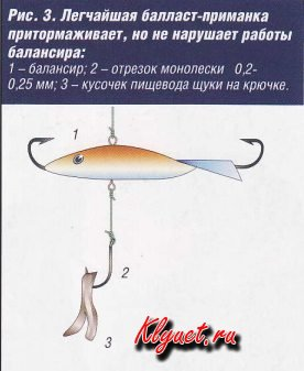Зимняя ловля судака